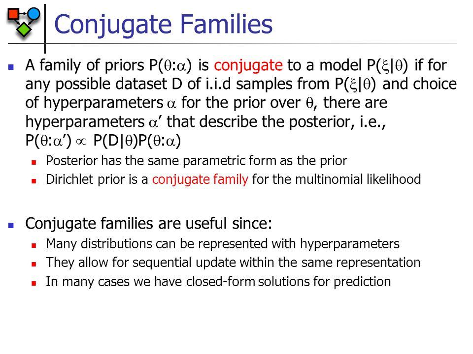 Conjugate Families