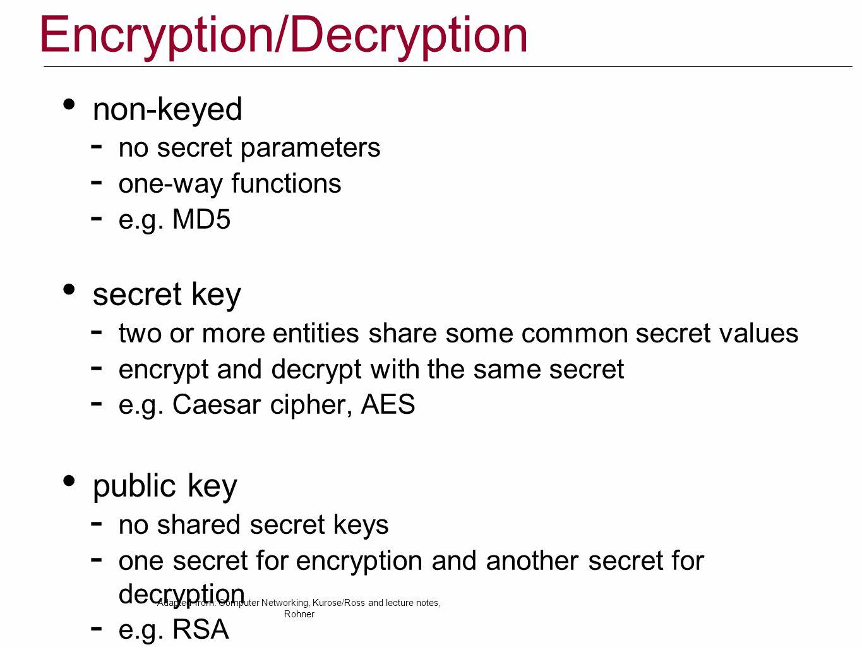 Encryption/Decryption