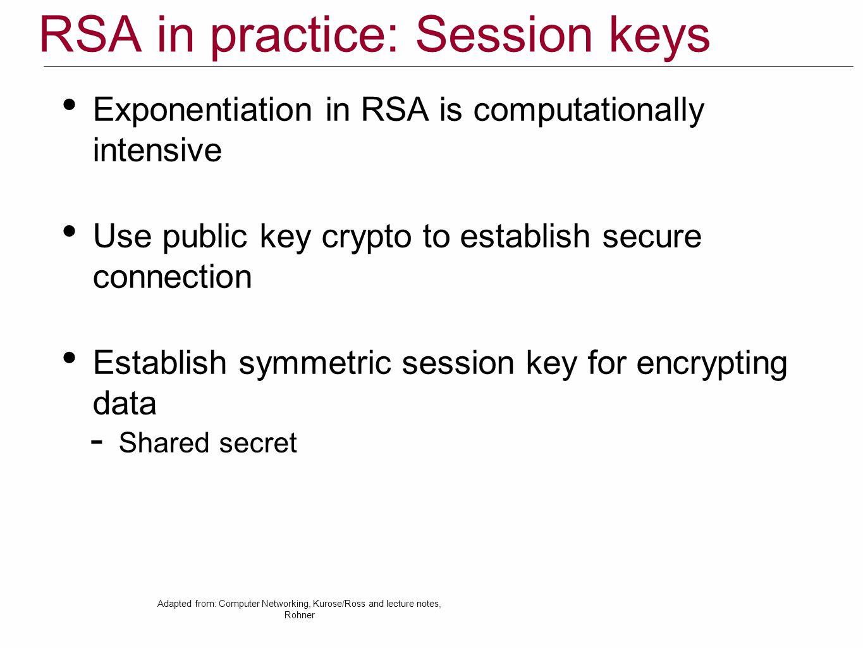 RSA in practice: Session keys