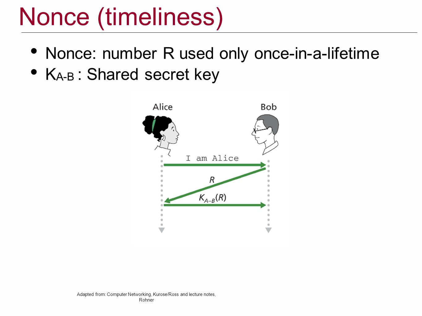 Nonce (timeliness) Nonce: number R used only once-in-a-lifetime