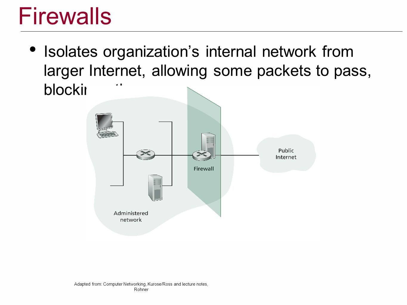 Firewalls Isolates organization's internal network from larger Internet, allowing some packets to pass, blocking others.