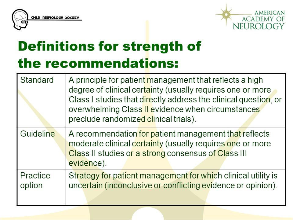 Definitions for strength of the recommendations: