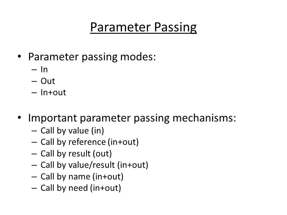 Parameter Passing Parameter passing modes: