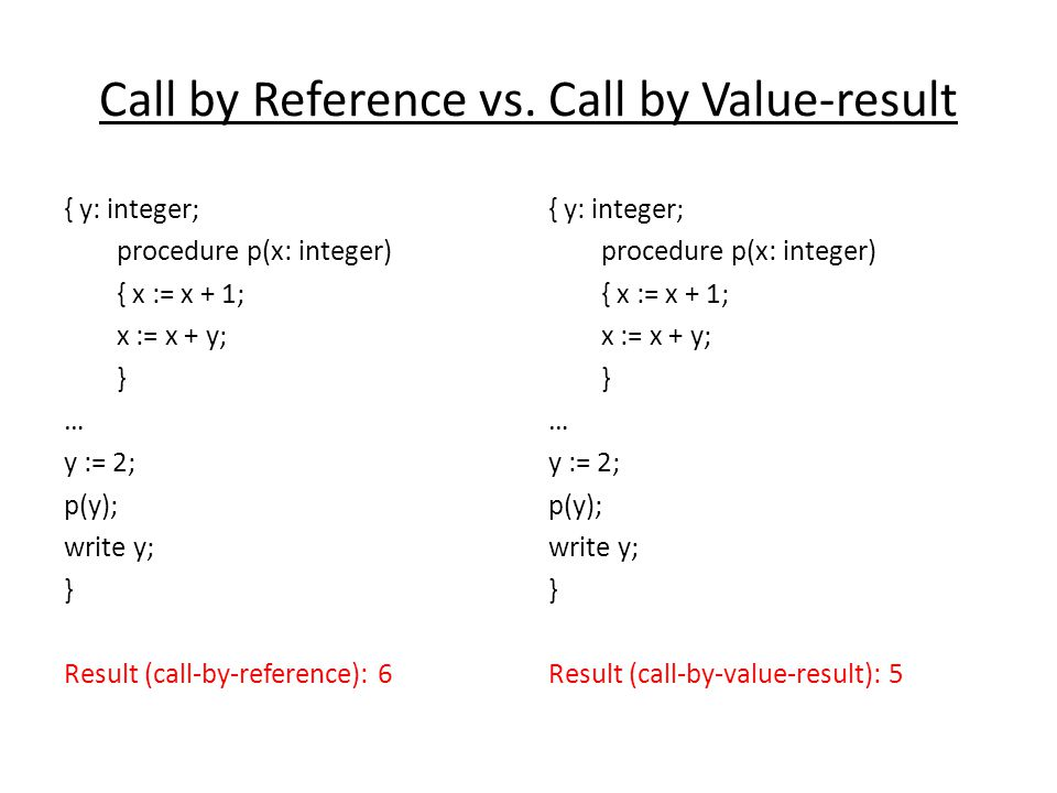 Call by Reference vs. Call by Value-result