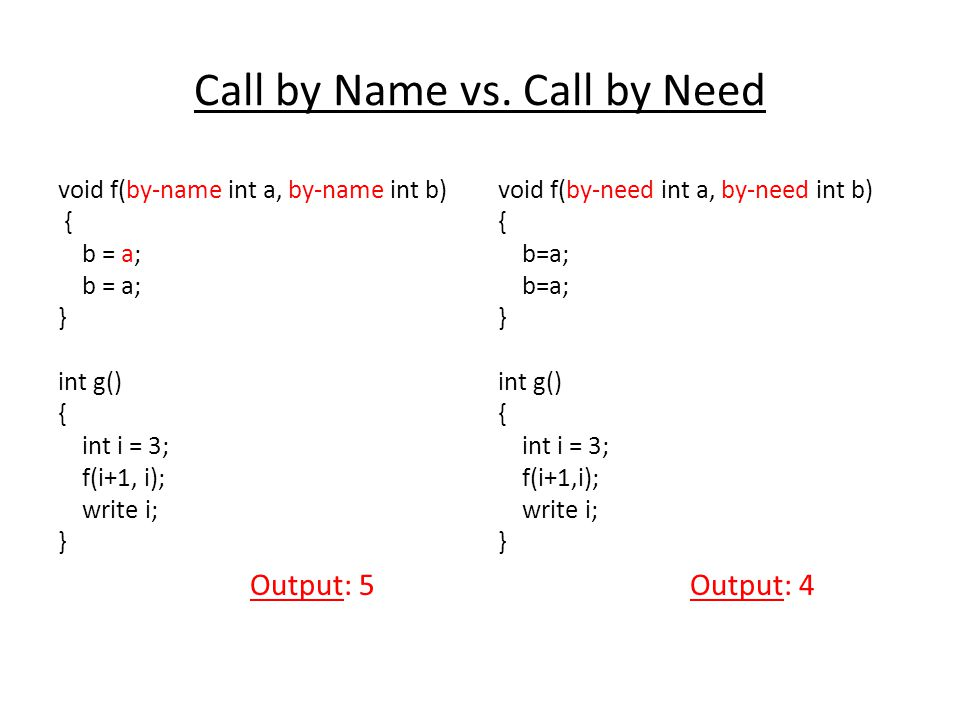 Call by Name vs. Call by Need