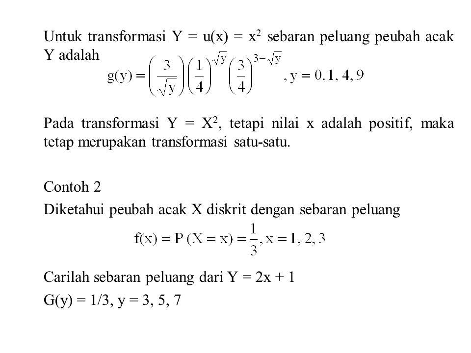 Untuk transformasi Y = u(x) = x2 sebaran peluang peubah acak Y adalah