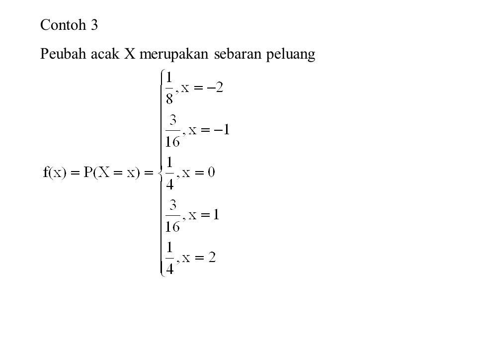 Contoh 3 Peubah acak X merupakan sebaran peluang