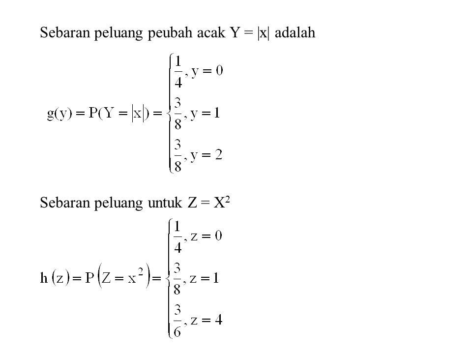 Sebaran peluang peubah acak Y = |x| adalah
