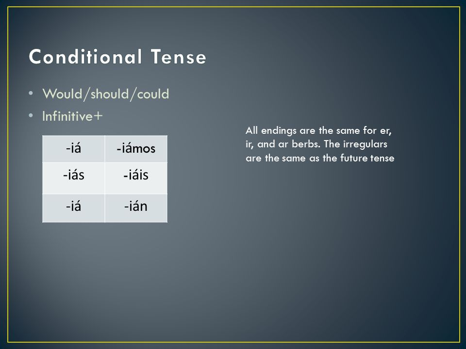 Conditional Tense Would/should/could Infinitive+ -iá -iámos -iás -iáis