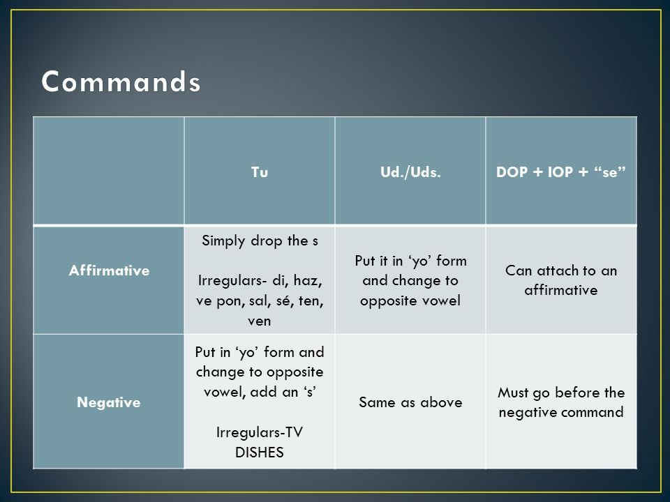 Commands Tu Ud./Uds. DOP + IOP + se Affirmative Simply drop the s