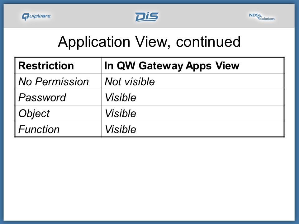Application View, continued