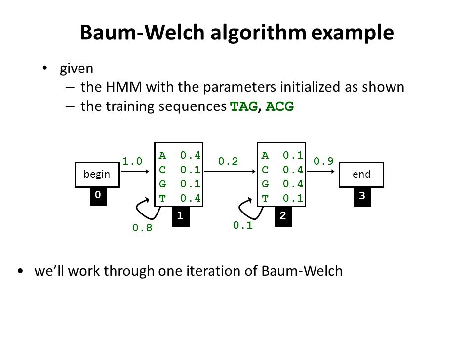 Baum-Welch algorithm example