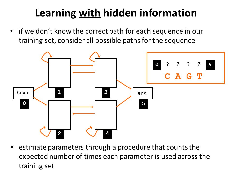 Learning with hidden information
