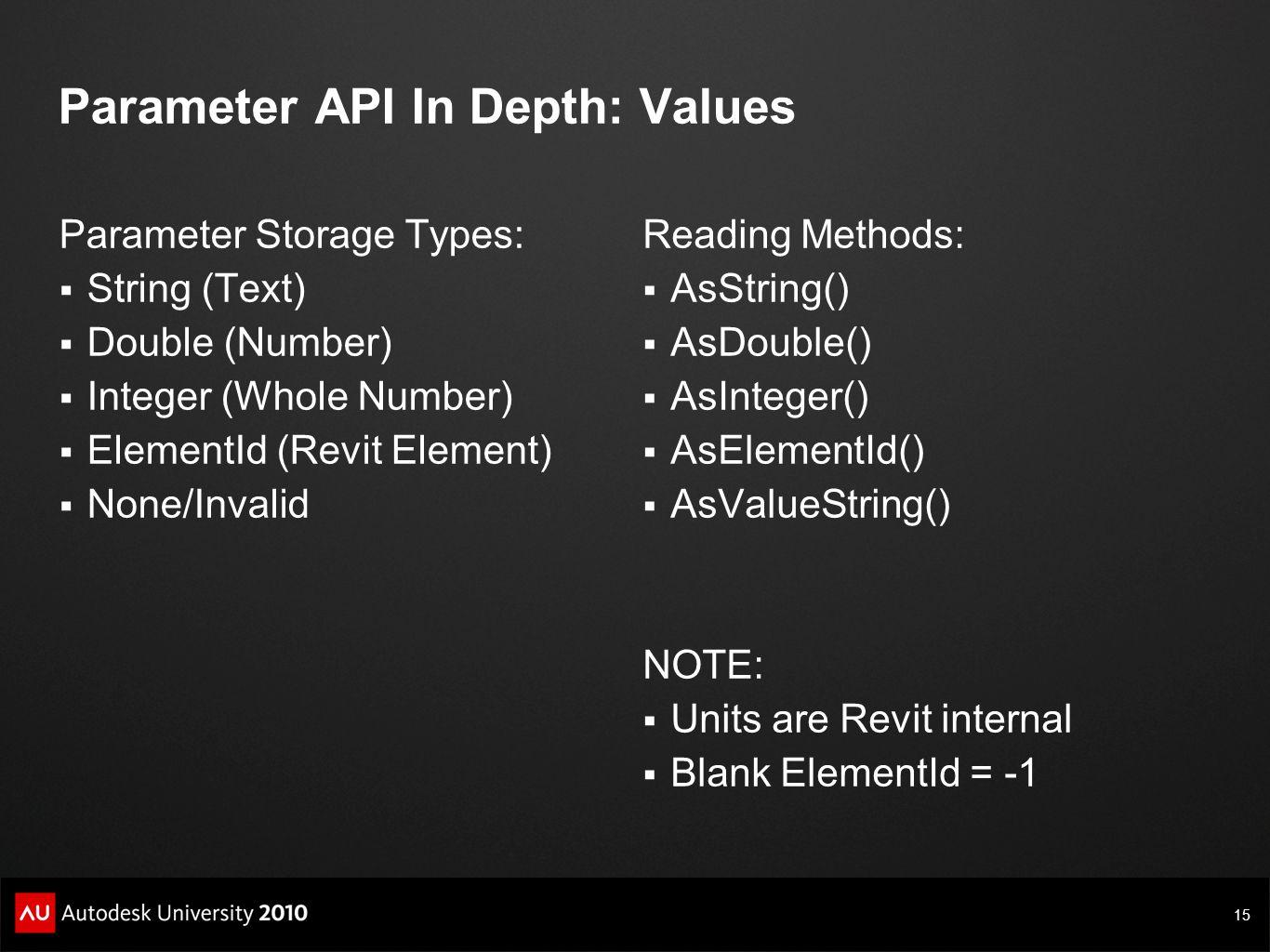 Parameter API In Depth: Values