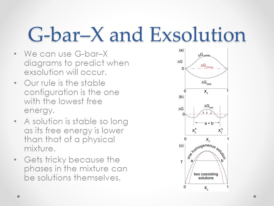 G-bar–X and Exsolution