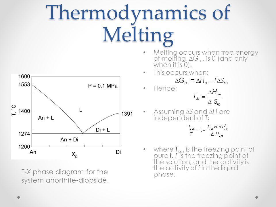 Thermodynamics of Melting