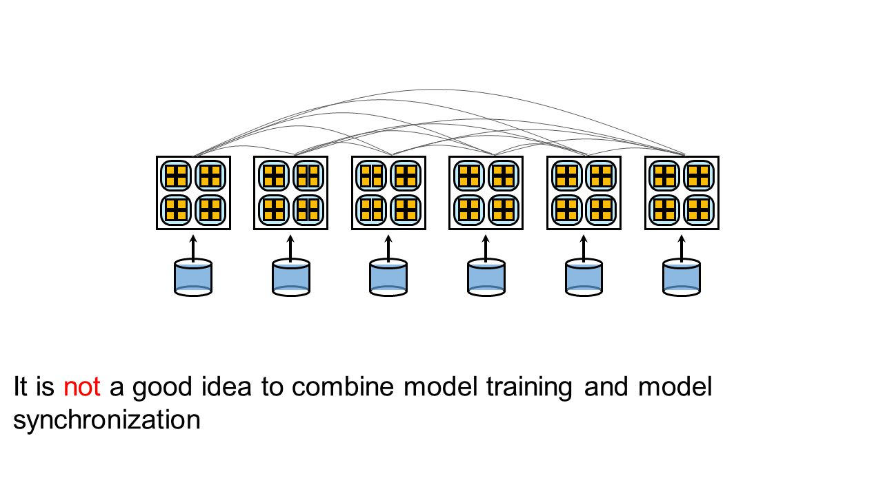 It is not a good idea to combine model training and model synchronization