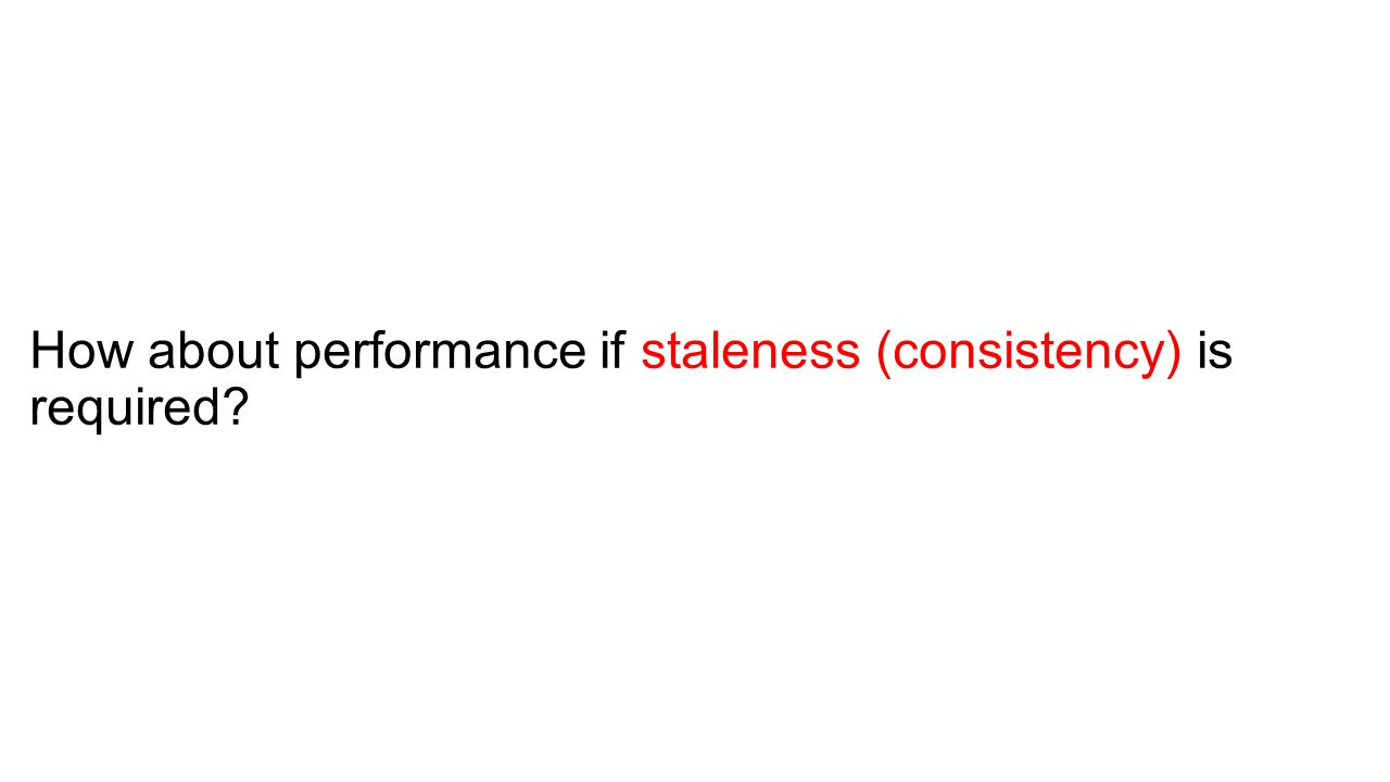 How about performance if staleness (consistency) is required