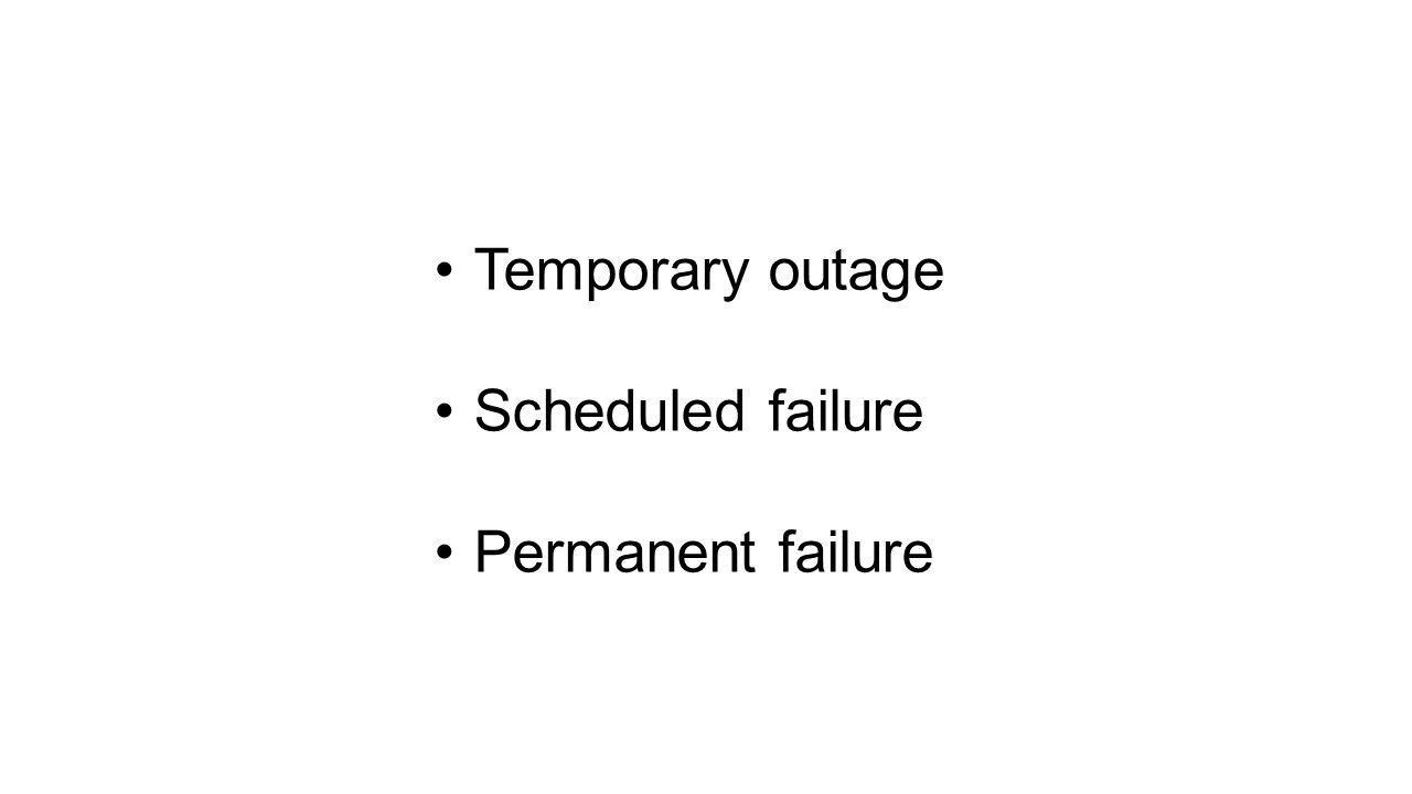 Temporary outage Scheduled failure Permanent failure