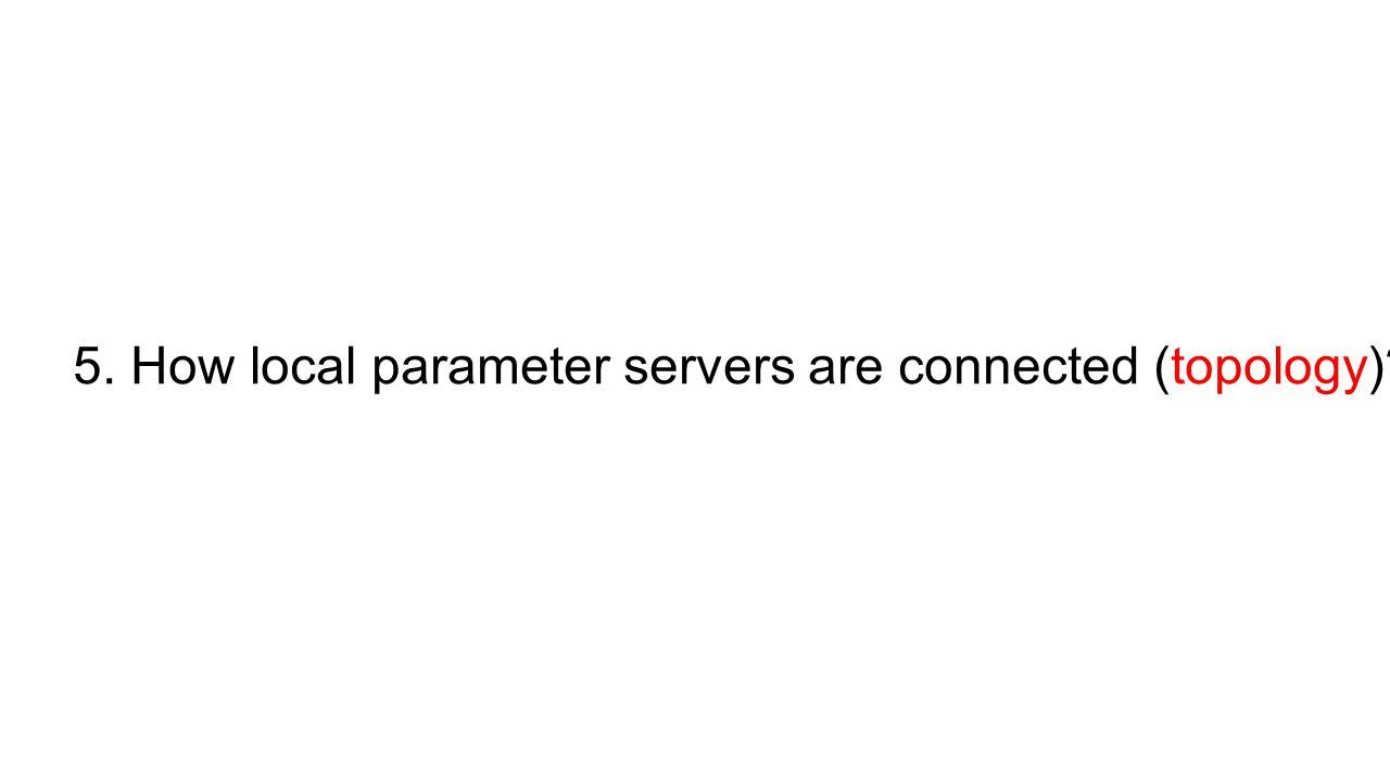5. How local parameter servers are connected (topology)