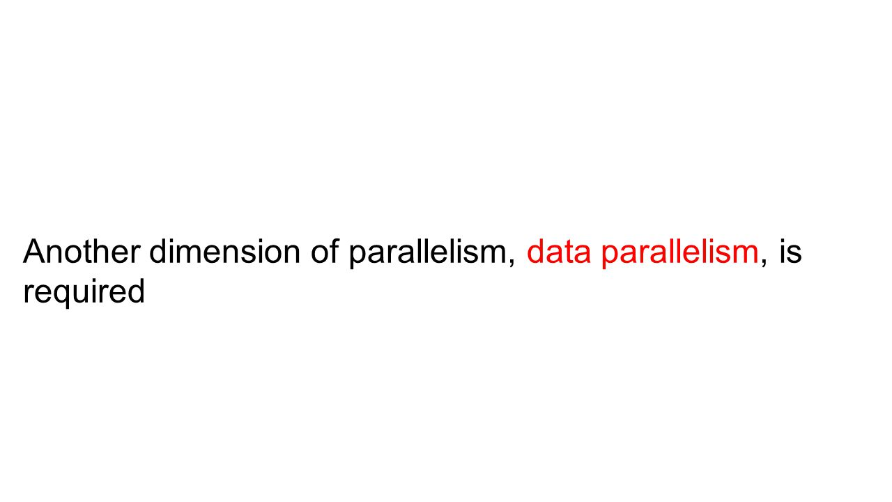 Another dimension of parallelism, data parallelism, is required