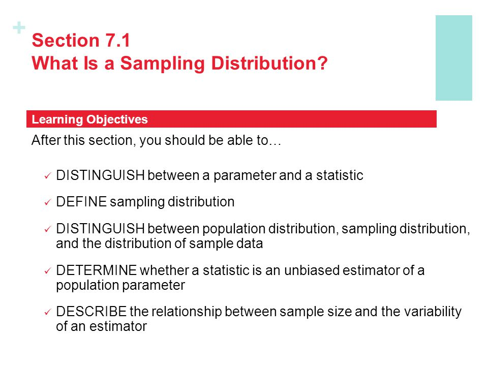 Section 7.1 What Is a Sampling Distribution