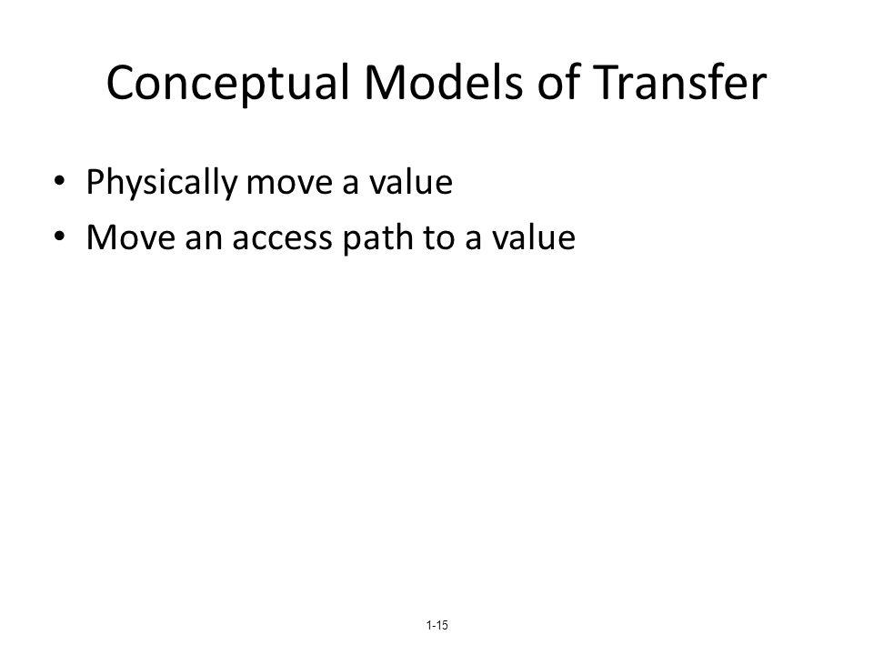 Conceptual Models of Transfer