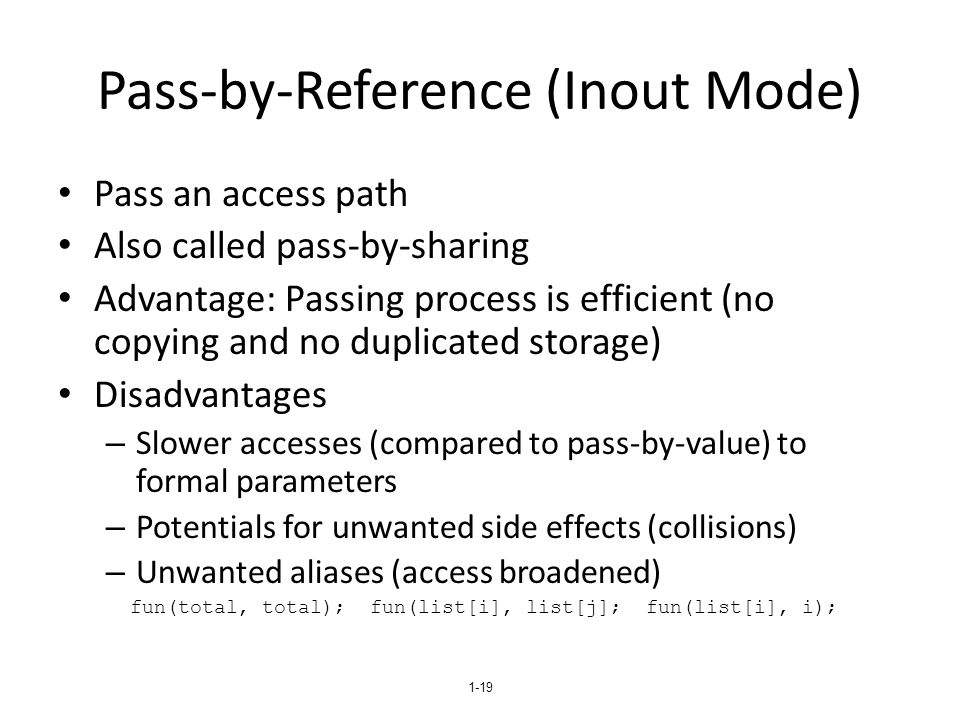 Pass-by-Reference (Inout Mode)