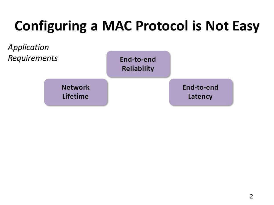Configuring a MAC Protocol is Not Easy
