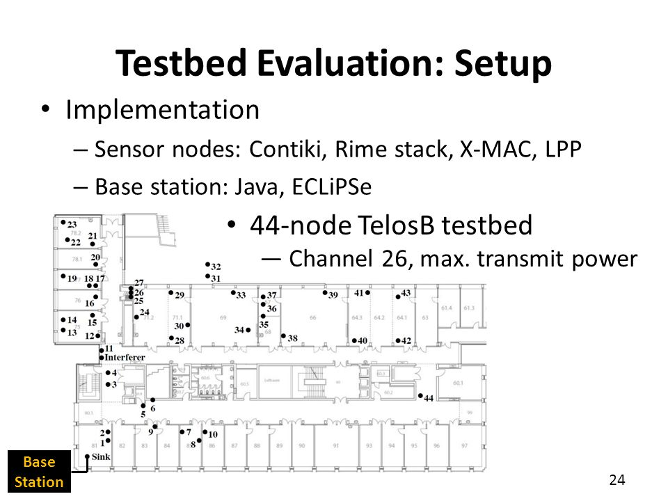 Testbed Evaluation: Setup