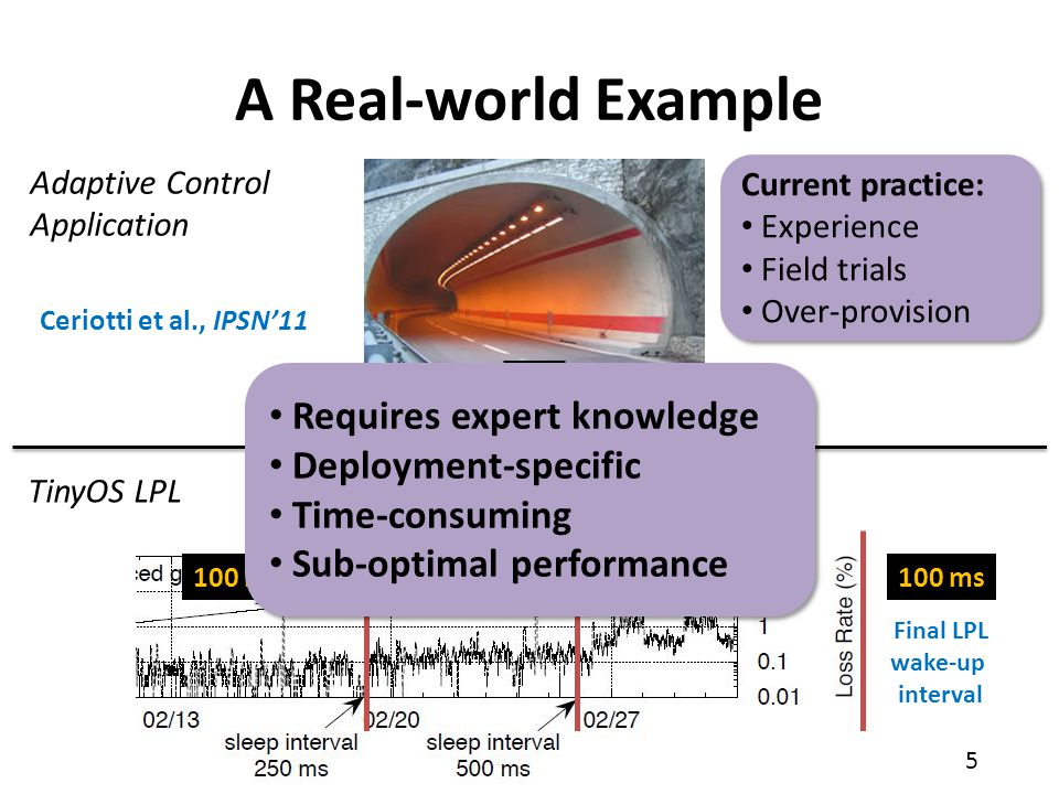 A Real-world Example Requires expert knowledge Deployment-specific