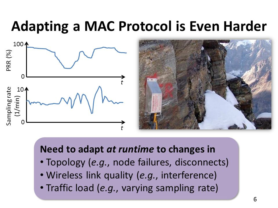 Adapting a MAC Protocol is Even Harder
