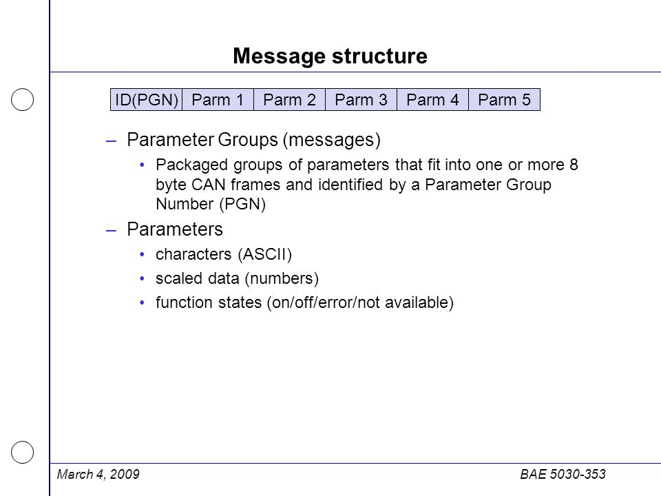 Message structure Parameter Groups (messages) Parameters ID(PGN)