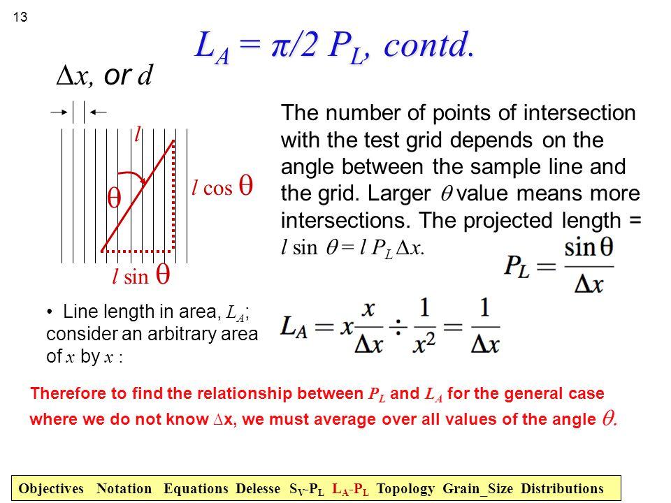LA = π/2 PL, contd. ∆x, or d.