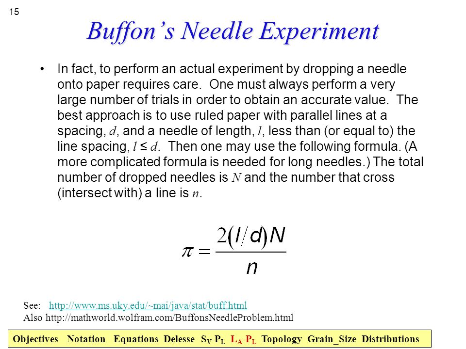 Buffon's Needle Experiment