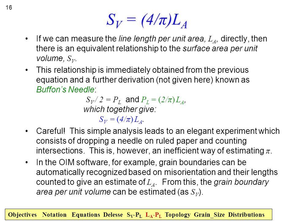 SV = (4/π)LA