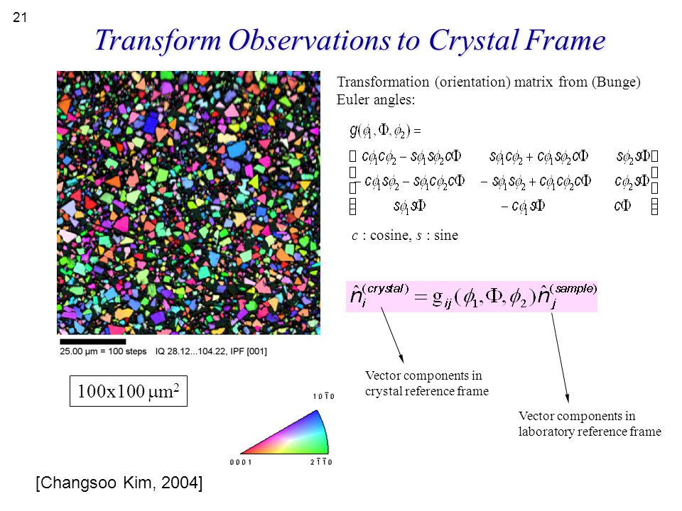 Transform Observations to Crystal Frame