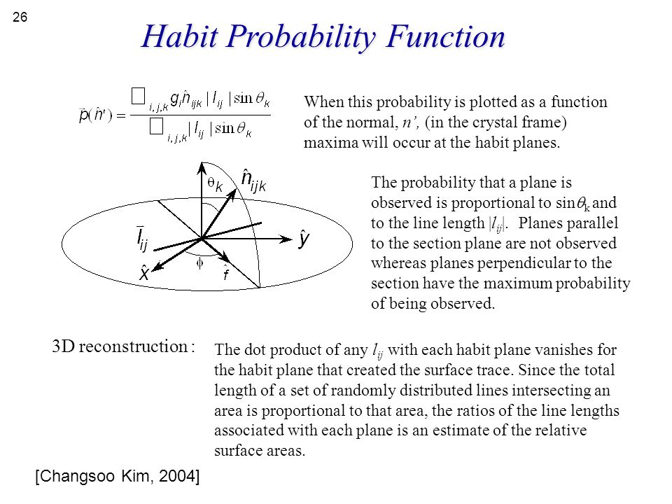 Habit Probability Function