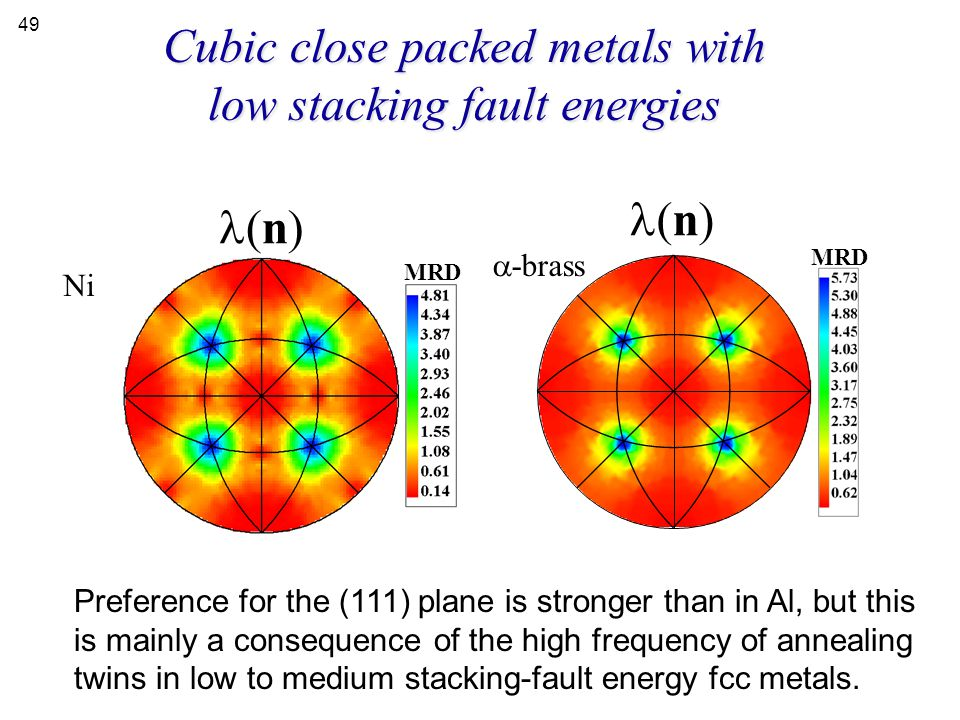 Cubic close packed metals with low stacking fault energies