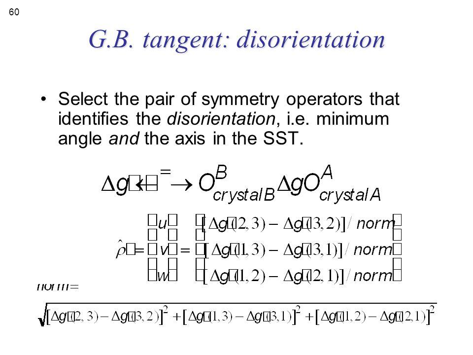 G.B. tangent: disorientation