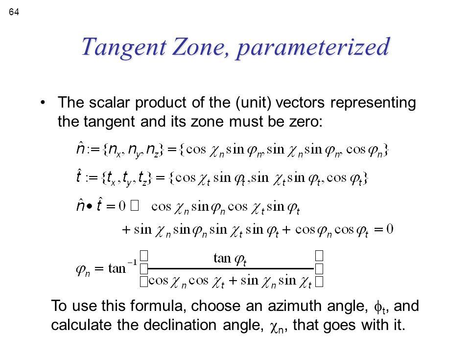 Tangent Zone, parameterized