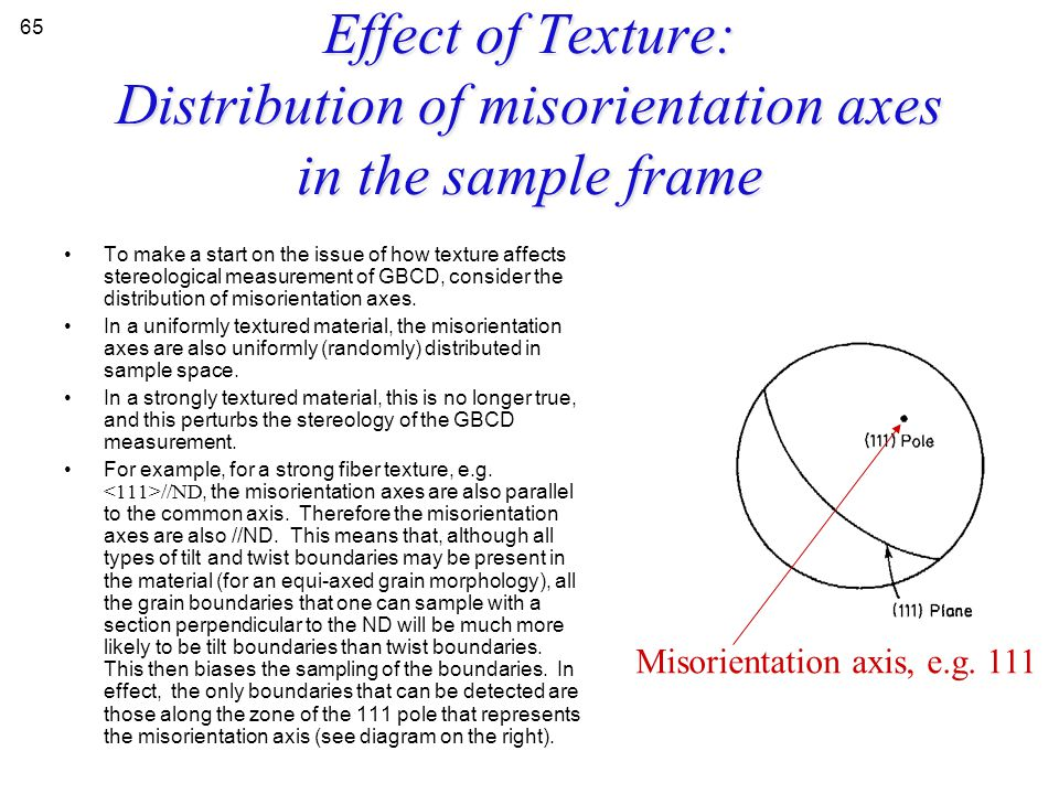 Effect of Texture: Distribution of misorientation axes in the sample frame