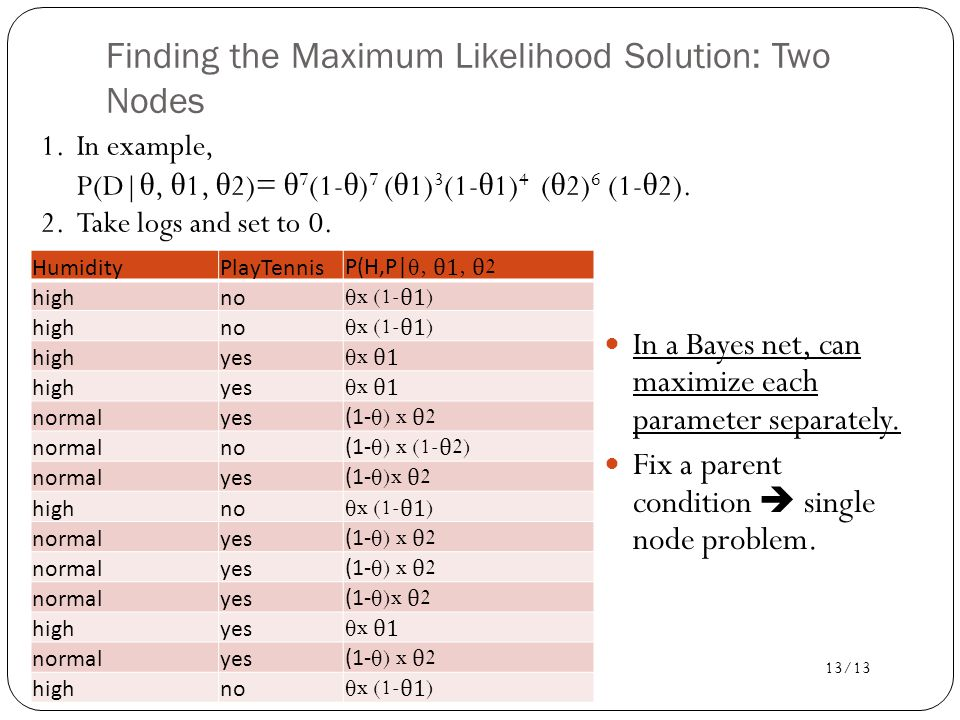 Finding the Maximum Likelihood Solution: Two Nodes