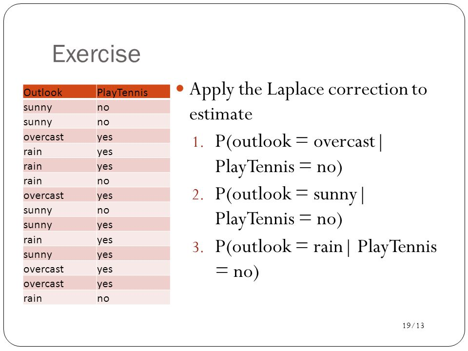 Exercise Apply the Laplace correction to estimate