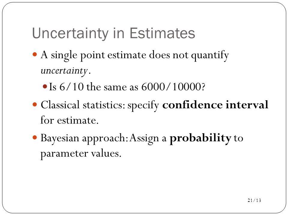 Uncertainty in Estimates