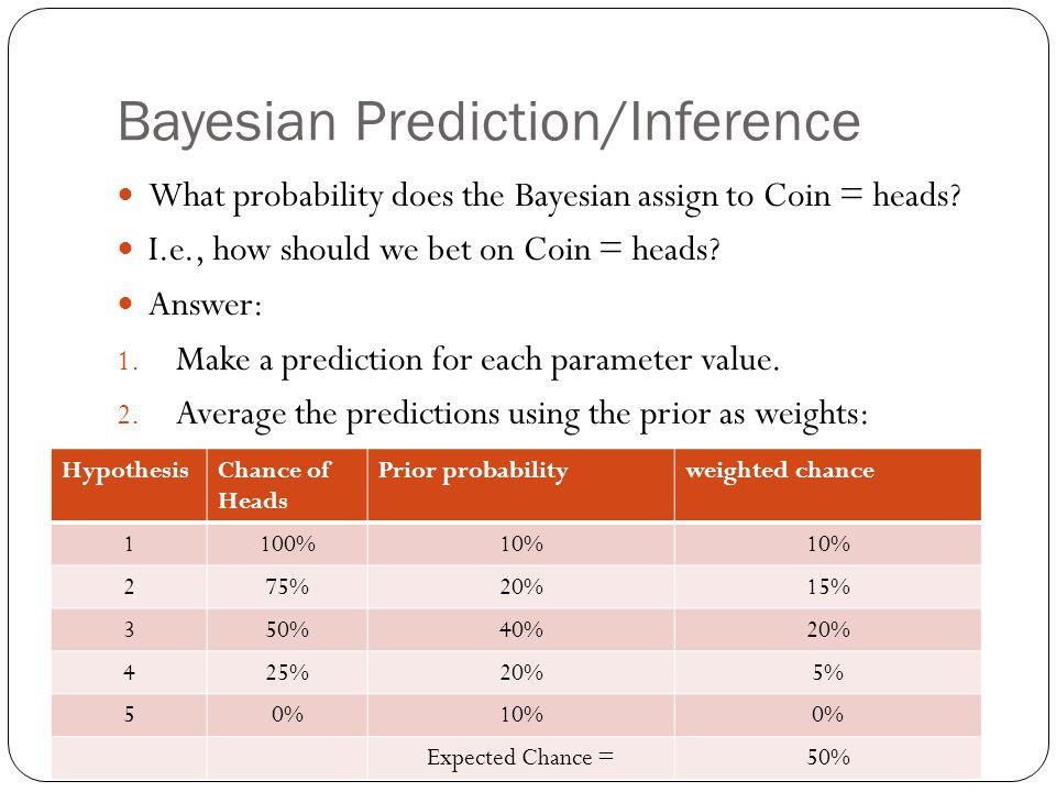Bayesian Prediction/Inference