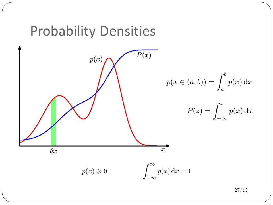 Probability Densities