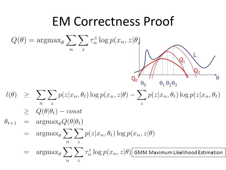 EM Correctness Proof GMM Maximum Likelihood Estimation