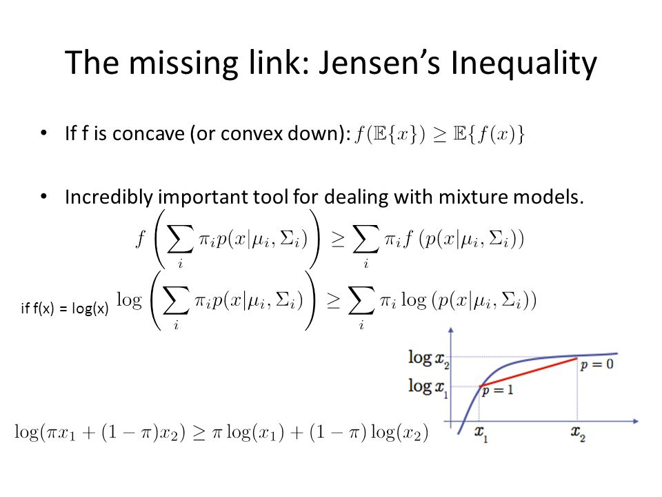 The missing link: Jensen's Inequality