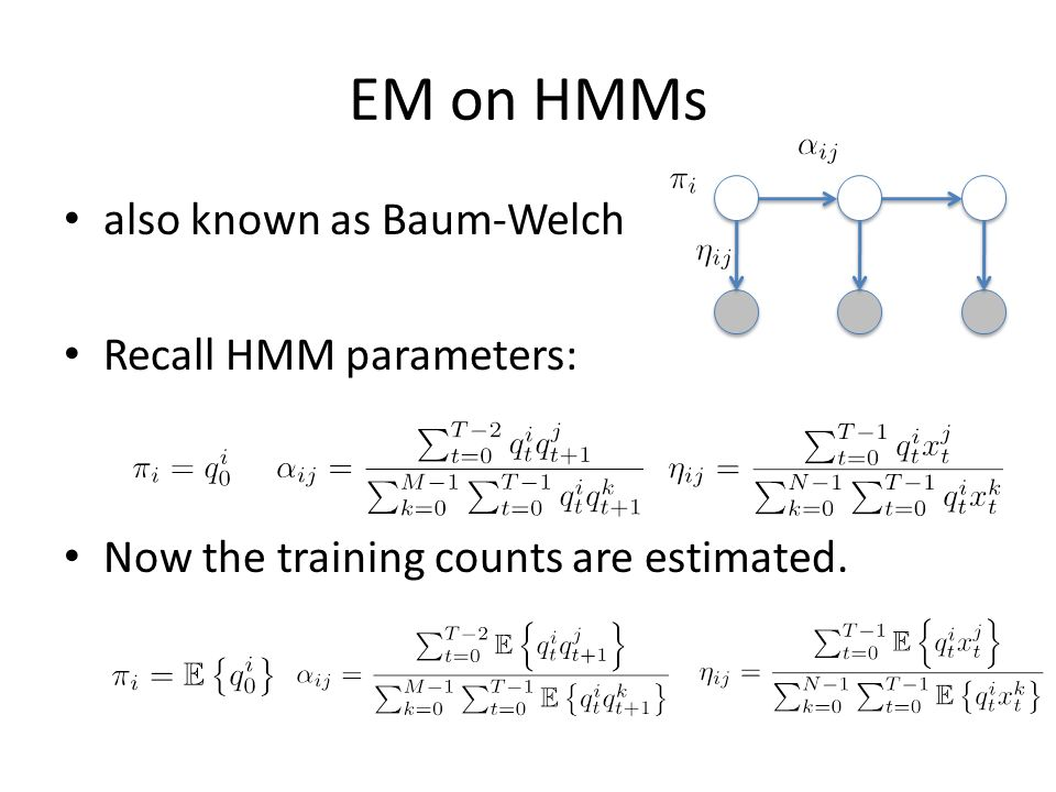 EM on HMMs also known as Baum-Welch Recall HMM parameters: